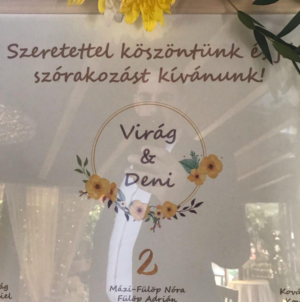 Dekoráció Esküvő a Manna étteremben. Ceremóniamester Ceró Barna László Budapest